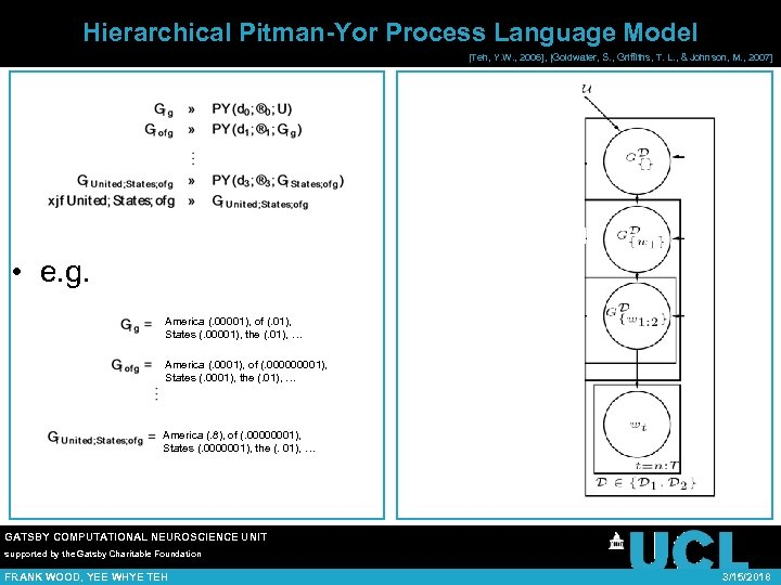 Hierarchical Pitman-Yor Process Language Model [Teh, Y. W. , 2006], [Goldwater, S. , Griffiths,