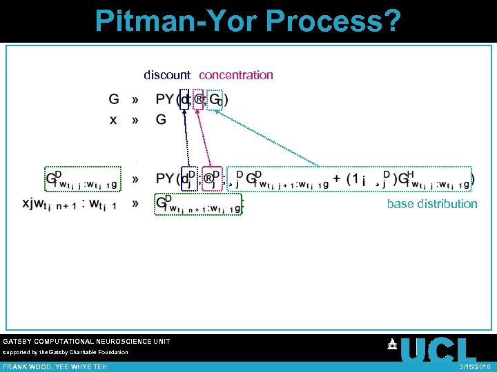 Pitman-Yor Process? discount concentration base distribution Observations GATSBY COMPUTATIONAL NEUROSCIENCE UNIT supported by the