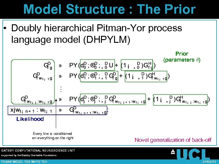 Model Structure : The Prior • Doubly hierarchical Pitman-Yor process language model (DHPYLM) Prior