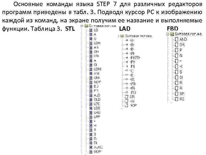 Основные команды языка STEP 7 для различных редакторов программ приведены в табл. 3. Подводя