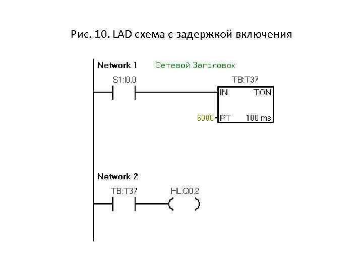 Рис. 10. LAD схема с задержкой включения