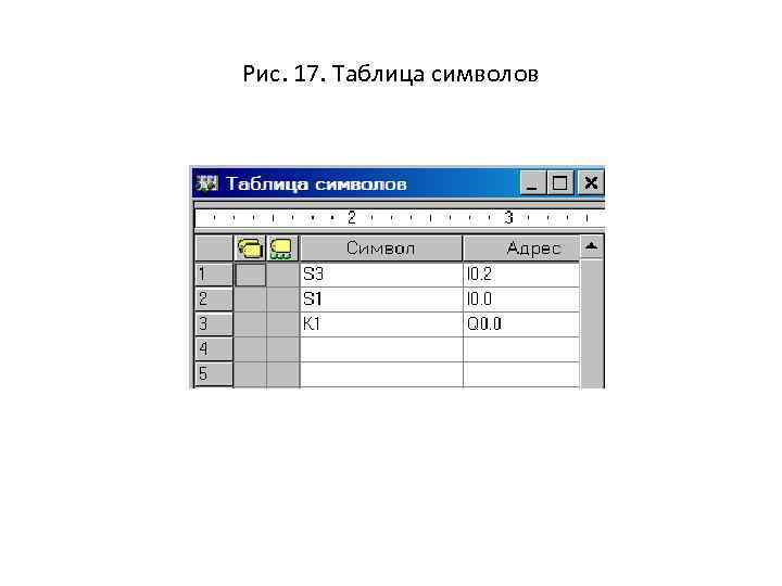 Рис. 17. Таблица символов