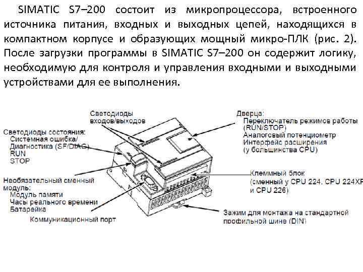 SIMATIC S 7– 200 состоит из микропроцессора, встроенного источника питания, входных и выходных цепей,
