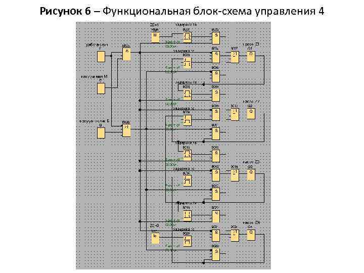 Рисунок 6 – Функциональная блок-схема управления 4 вакуумными насосами.