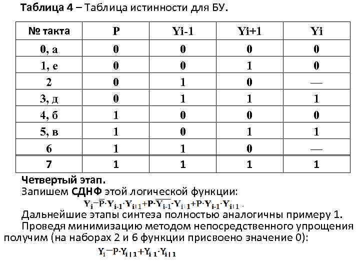 Таблица 4 – Таблица истинности для БУ. № такта Р Yi-1 Yi+1 0, а