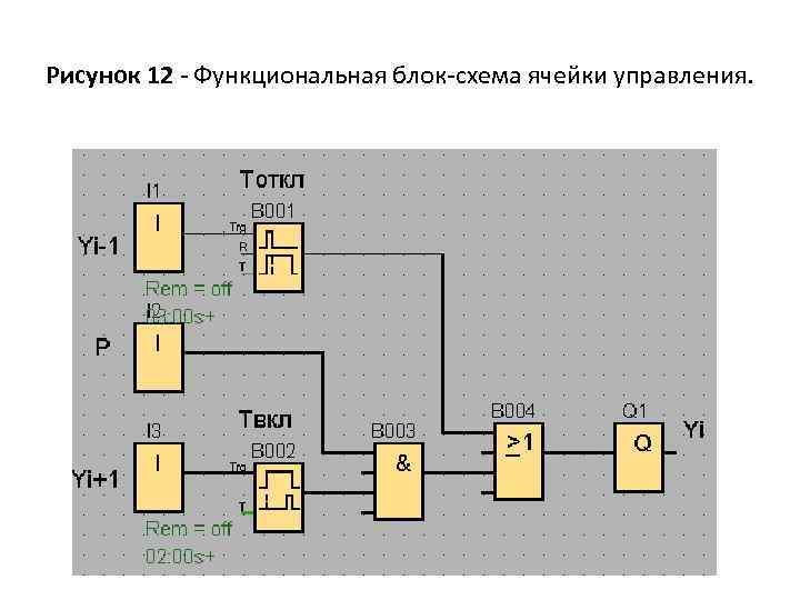 Рисунок 12 - Функциональная блок-схема ячейки управления.