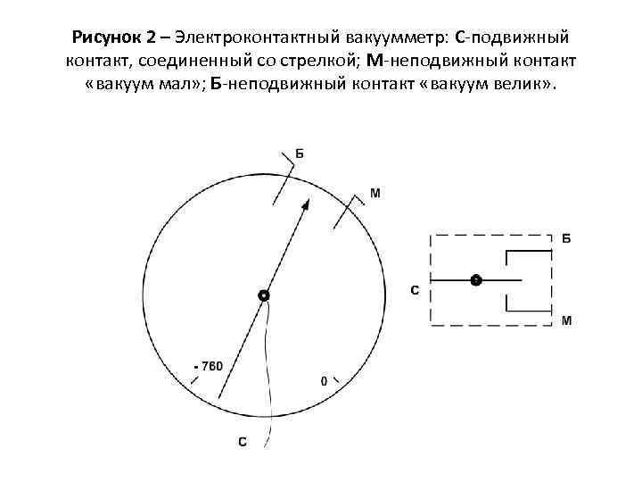 Рисунок 2 – Электроконтактный вакуумметр: С-подвижный контакт, соединенный со стрелкой; М-неподвижный контакт «вакуум мал»