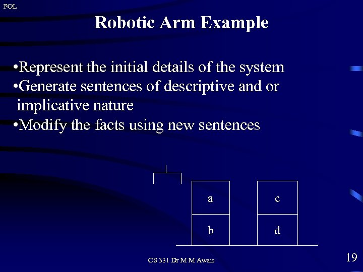 FOL Robotic Arm Example • Represent the initial details of the system • Generate
