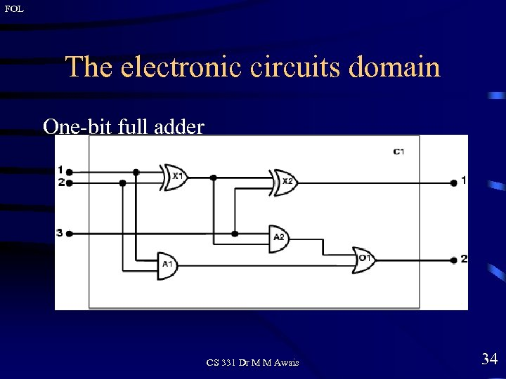 FOL The electronic circuits domain One-bit full adder CS 331 Dr M M Awais