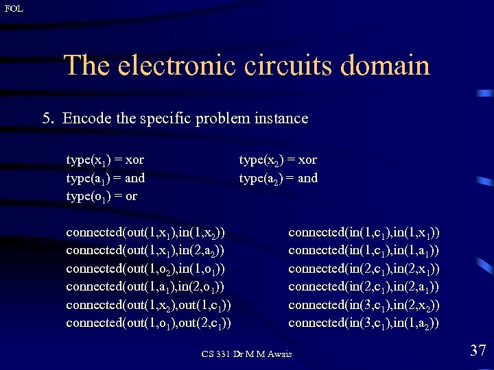 FOL The electronic circuits domain 5. Encode the specific problem instance type(x 1) =