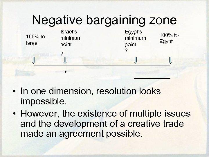 Negative bargaining zone 100% to Israel's minimum point ? Egypt's minimum point ? 100%