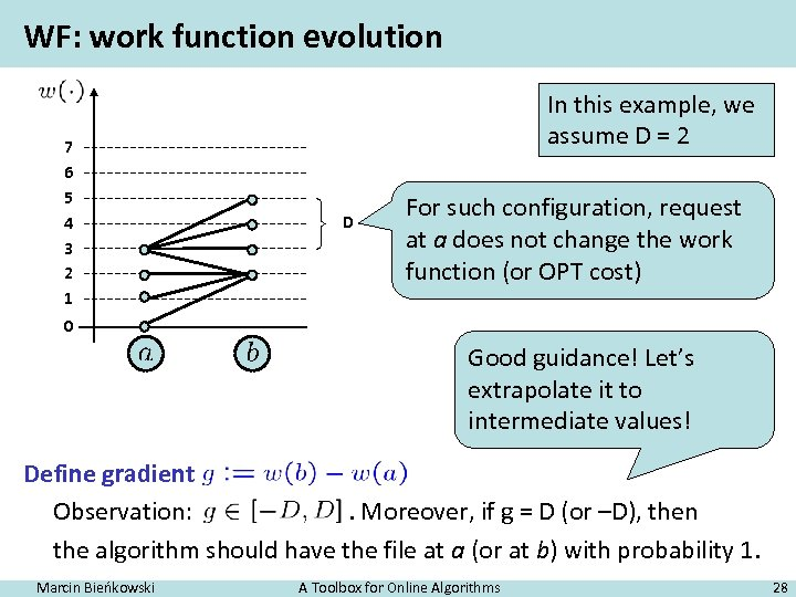WF: work function evolution 7 6 5 4 3 2 1 In this example,