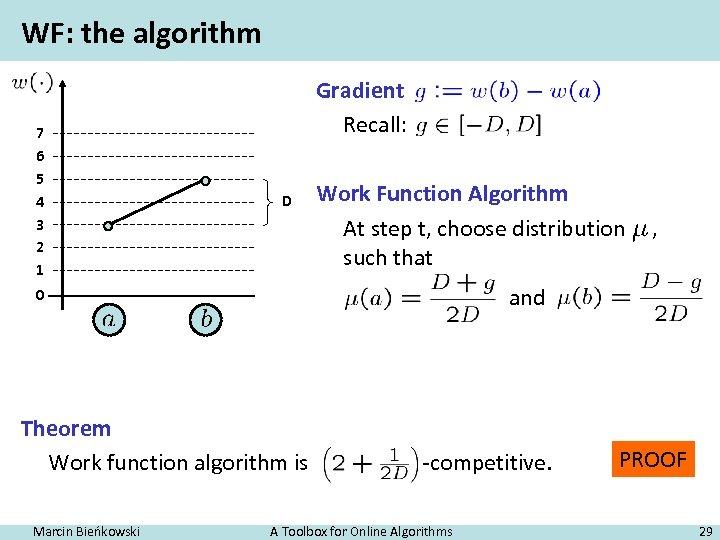 WF: the algorithm 7 6 5 4 3 2 1 Gradient Recall: D Work