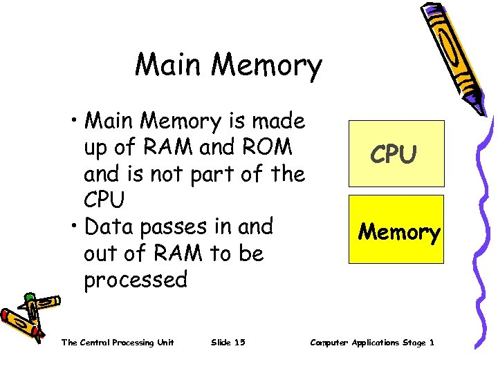 Main Memory • Main Memory is made up of RAM and ROM and is