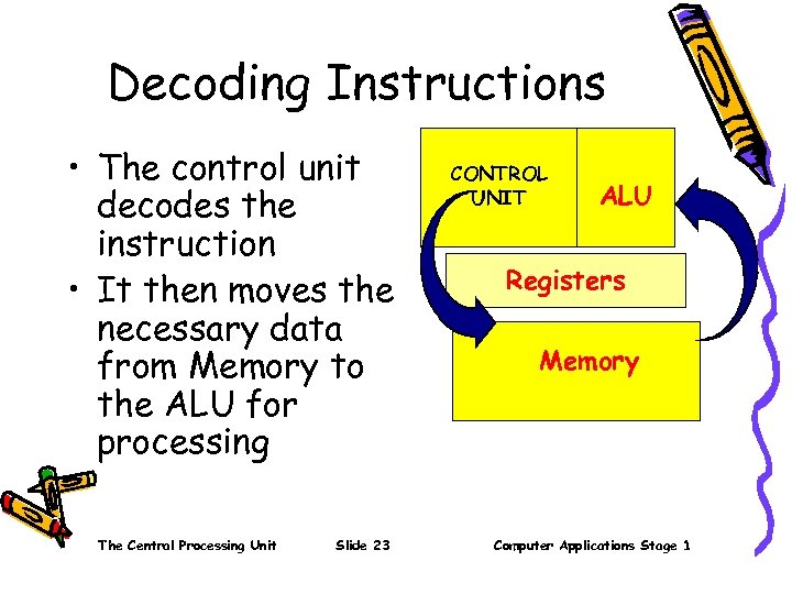 Decoding Instructions • The control unit decodes the instruction • It then moves the