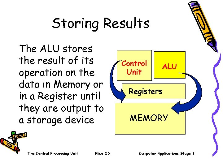 Storing Results The ALU stores the result of its operation on the data in