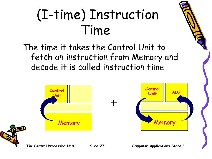 (I-time) Instruction Time The time it takes the Control Unit to fetch an instruction