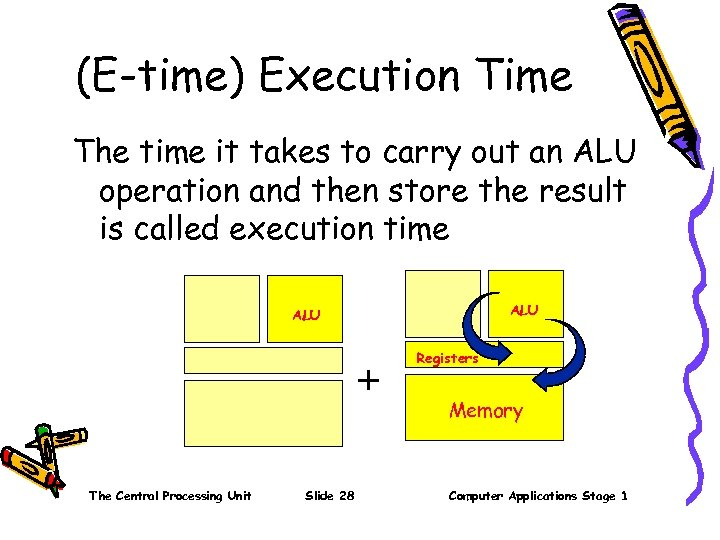 (E-time) Execution Time The time it takes to carry out an ALU operation and