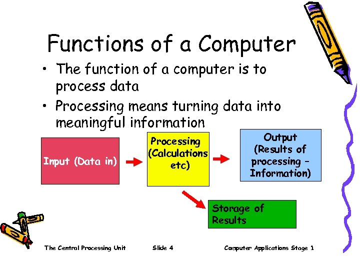 Functions of a Computer • The function of a computer is to process data