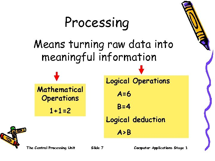 Processing Means turning raw data into meaningful information Logical Operations Mathematical Operations A=6 B=4