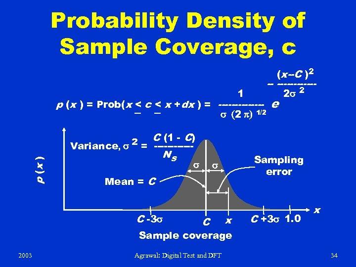 Probability Density of Sample Coverage, c (x--C )2 -- ------ 1 p (x )