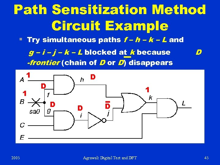 Path Sensitization Method Circuit Example § Try simultaneous paths f – h – k
