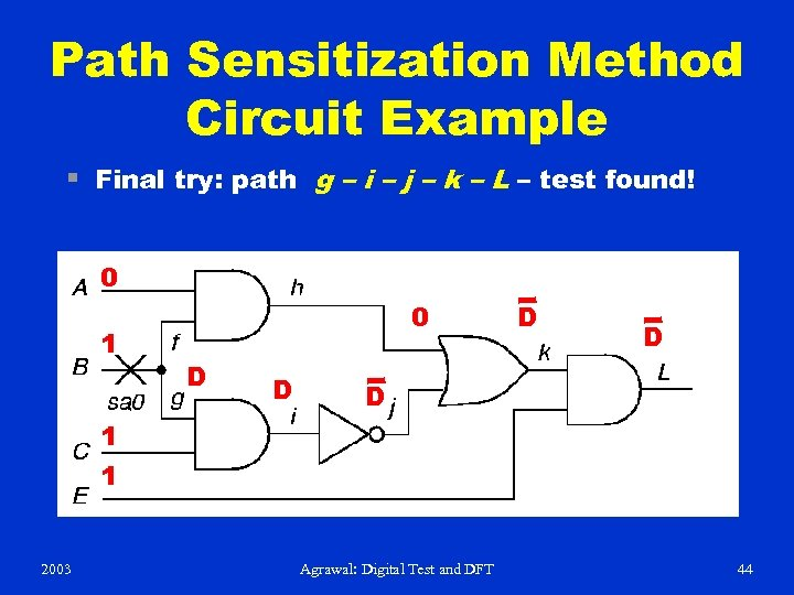Path Sensitization Method Circuit Example § Final try: path g – i – j