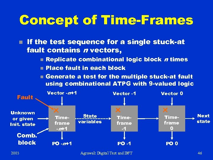 Concept of Time-Frames n If the test sequence for a single stuck-at fault contains