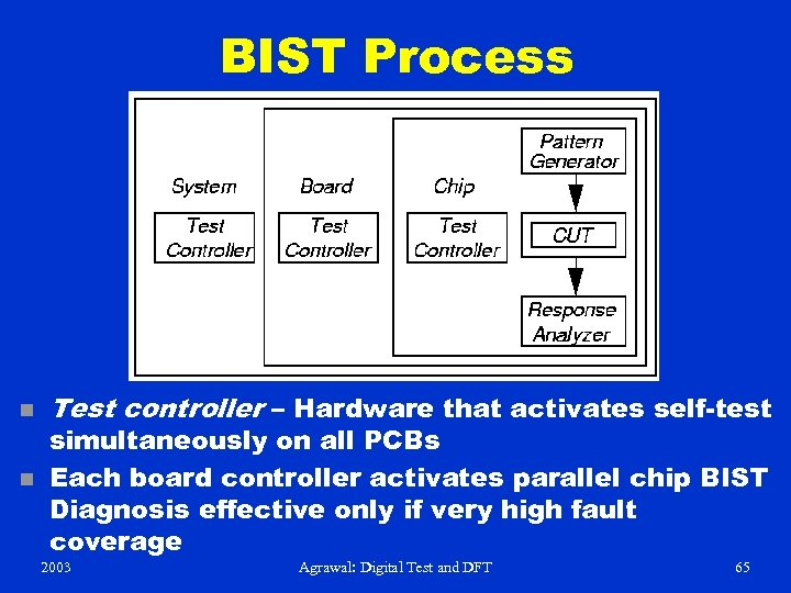 BIST Process n n Test controller – Hardware that activates self-test simultaneously on all