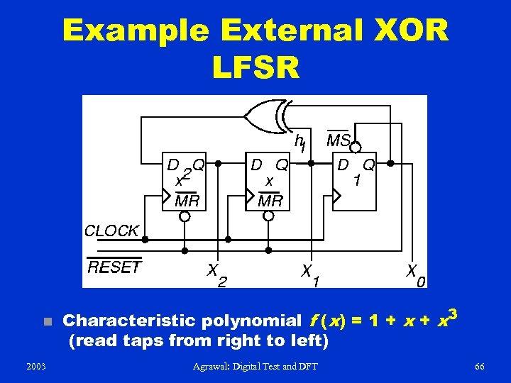 Example External XOR LFSR n 2003 Characteristic polynomial f (x) = 1 + x