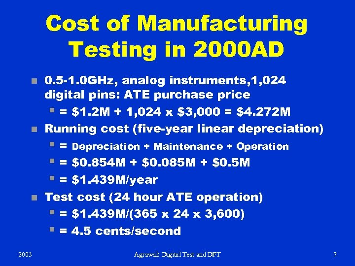 Cost of Manufacturing Testing in 2000 AD n n n 2003 0. 5 -1.