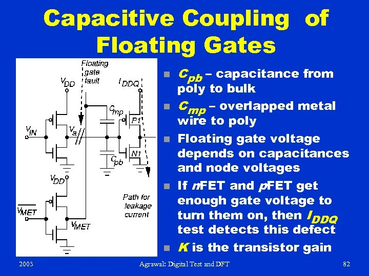 Capacitive Coupling of Floating Gates n n n 2003 Cpb – capacitance from poly