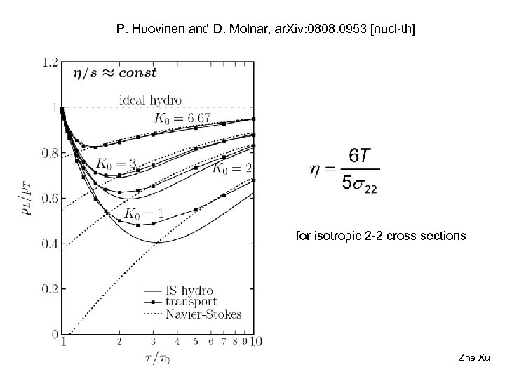 P. Huovinen and D. Molnar, ar. Xiv: 0808. 0953 [nucl-th] for isotropic 2 -2