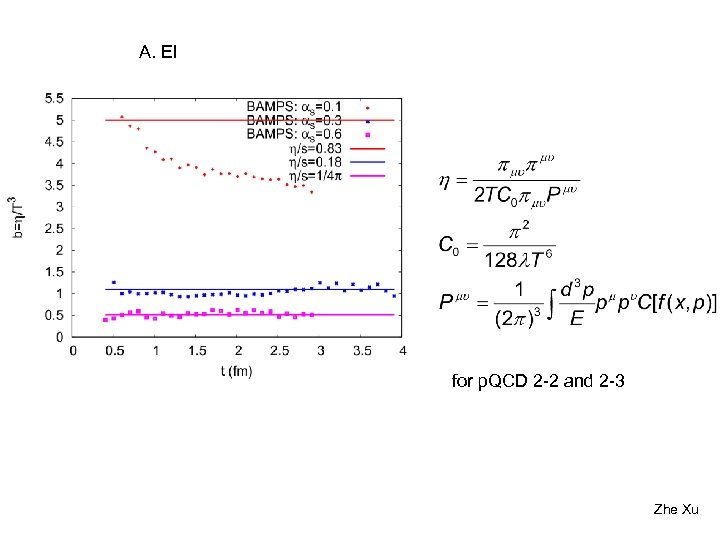 A. El for p. QCD 2 -2 and 2 -3 Zhe Xu