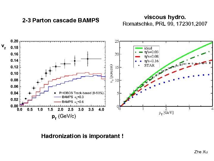 2 -3 Parton cascade BAMPS viscous hydro. Romatschke, PRL 99, 172301, 2007 Hadronization is