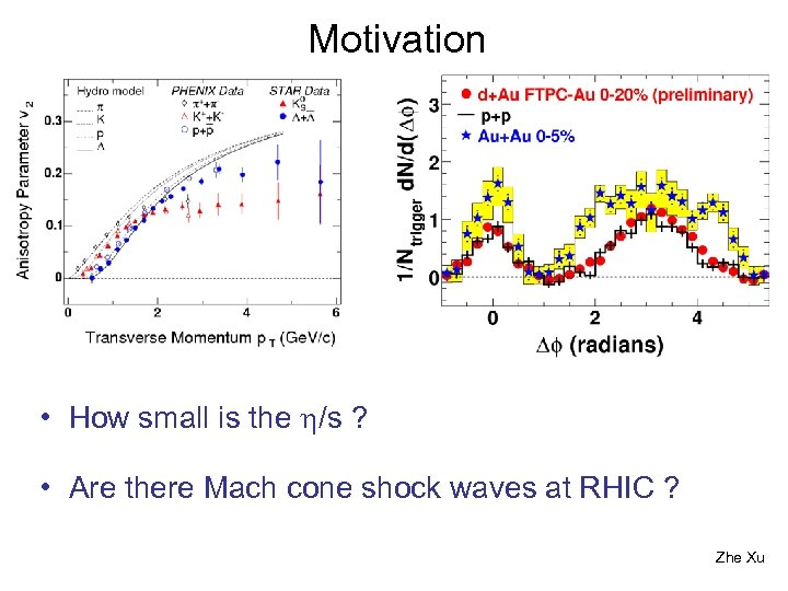 Motivation • How small is the h/s ? • Are there Mach cone shock