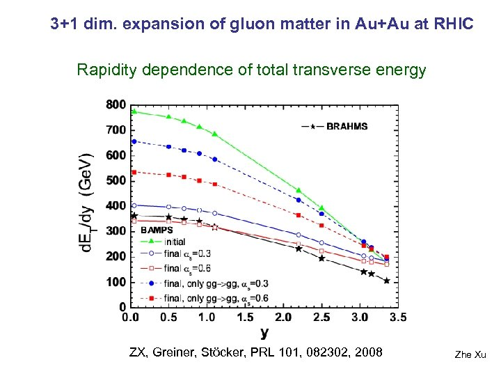 3+1 dim. expansion of gluon matter in Au+Au at RHIC Rapidity dependence of total