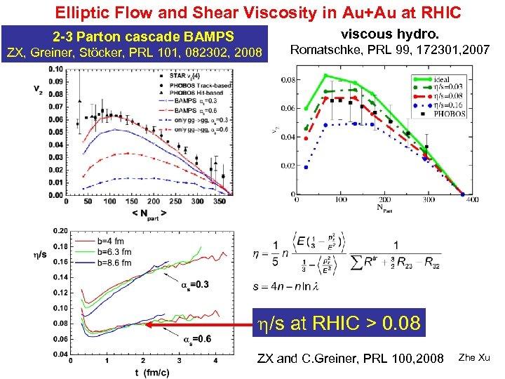 Elliptic Flow and Shear Viscosity in Au+Au at RHIC viscous hydro. 2 -3 Parton