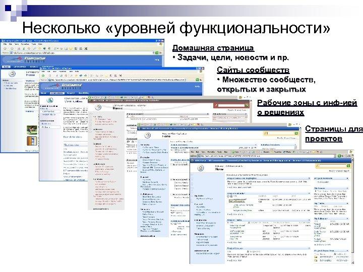Несколько «уровней функциональности» Домашняя страница • Задачи, цели, новости и пр. Сайты сообществ •