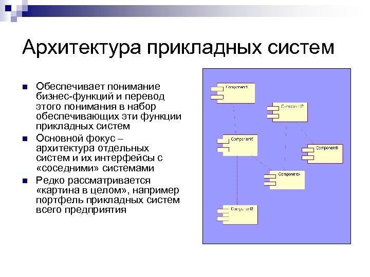 Архитектура прикладных систем n n n Обеспечивает понимание бизнес-функций и перевод этого понимания в