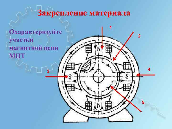 Закрепление материала Охарактеризуйте участки магнитной цепи МПТ 1 2 4 3 5