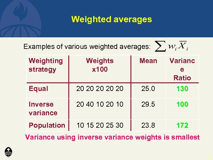 Weighted averages Examples of various weighted averages: Weighting strategy Weights x 100 Mean Equal