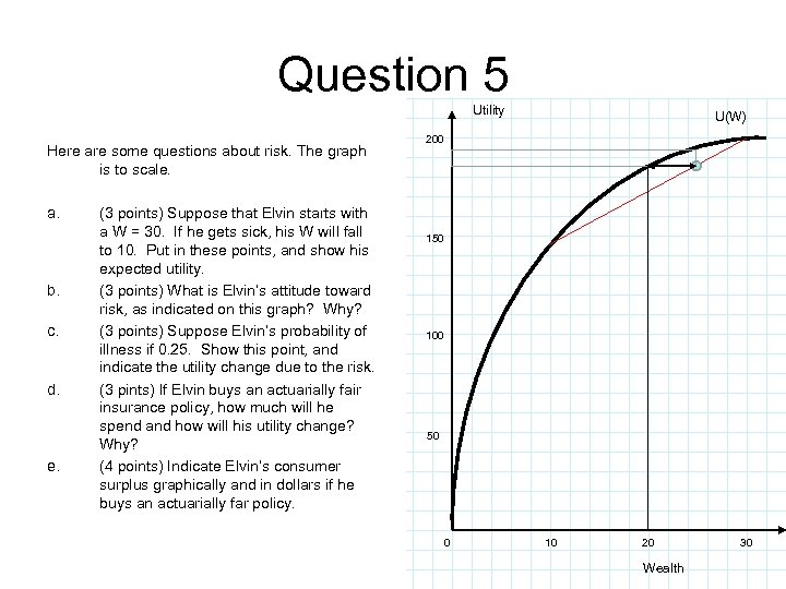 Question 5 Utility Here are some questions about risk. The graph is to scale.