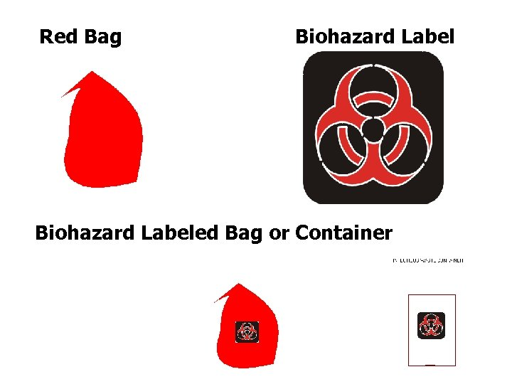 Red Bag Biohazard Labeled Bag or Container