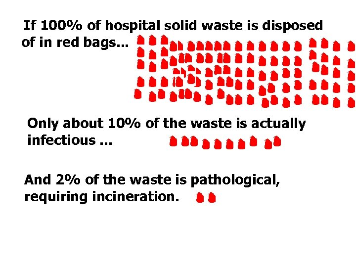 If 100% of hospital solid waste is disposed of in red bags. . .