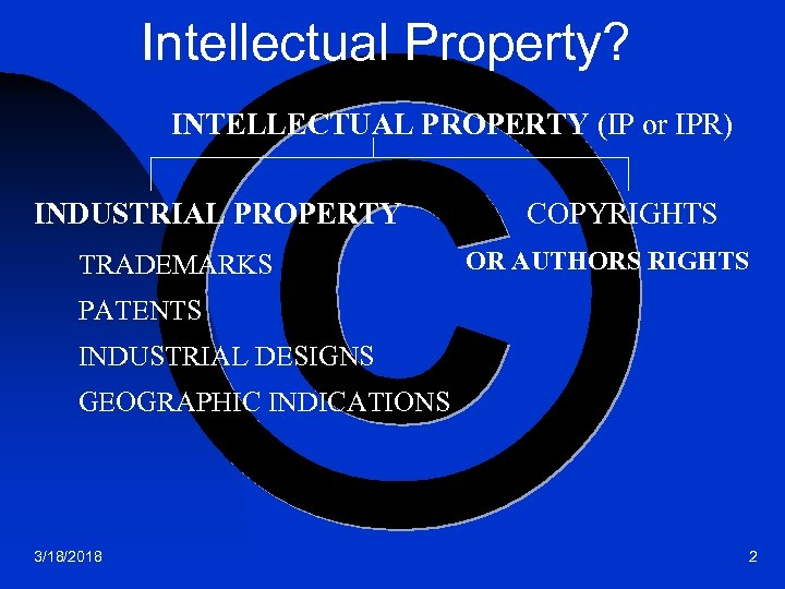 Intellectual Property? INTELLECTUAL PROPERTY (IP or IPR) INDUSTRIAL PROPERTY TRADEMARKS COPYRIGHTS OR AUTHORS RIGHTS
