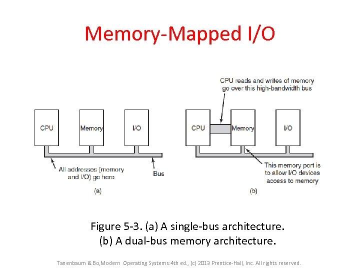 Memory-Mapped I/O Figure 5 -3. (a) A single-bus architecture. (b) A dual-bus memory architecture.
