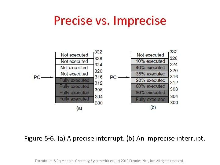 Precise vs. Imprecise Figure 5 -6. (a) A precise interrupt. (b) An imprecise interrupt.