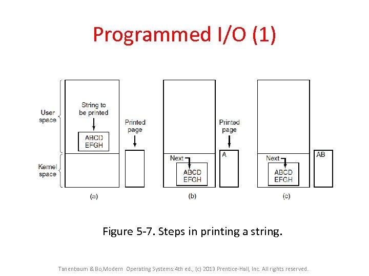 Programmed I/O (1) Figure 5 -7. Steps in printing a string. Tanenbaum & Bo,