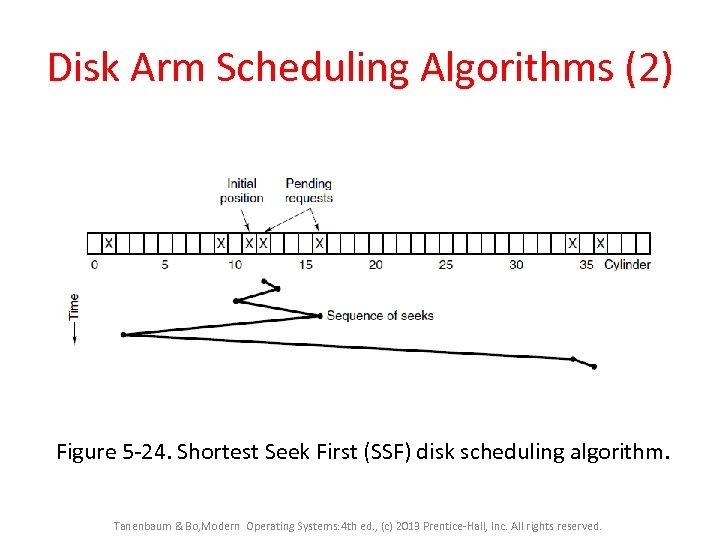 Disk Arm Scheduling Algorithms (2) Figure 5 -24. Shortest Seek First (SSF) disk scheduling